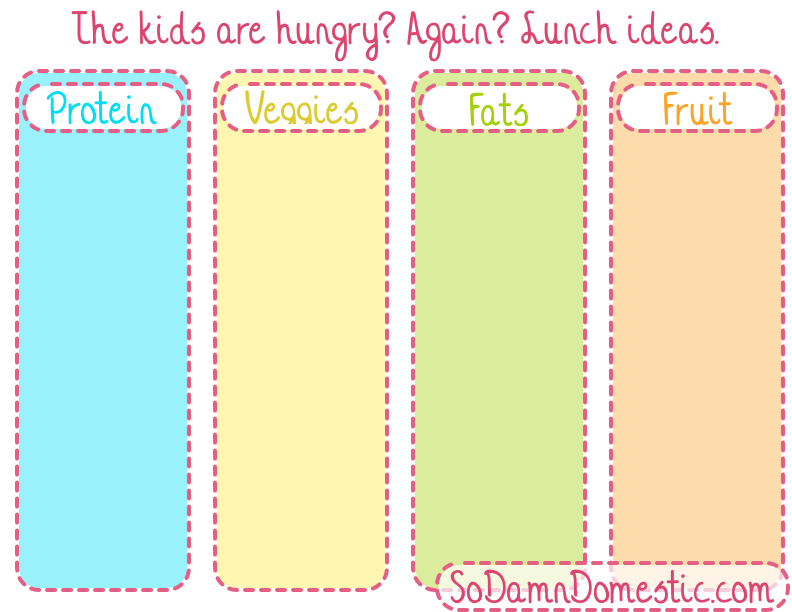 SDD-Printable-Lunch-Ideas-Chart-Paleo