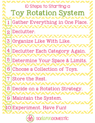 Toy Rotation Checklist - How to get started with toy rotation (More details about each step are at the blog post).